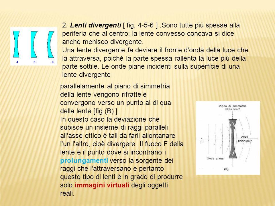 2. Lenti divergenti [ fig. 4-5-6 ]